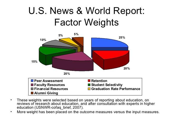 "Luxury Vehicle: Understanding The U.S. News & World Report ""Best Colleges"