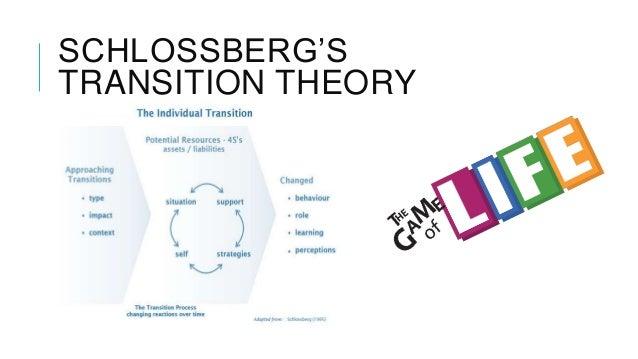 college student development theories