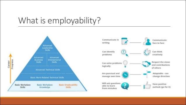 Improving on soft skills for optimum employability