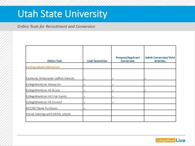 Cornell ilr admissions essay for graduate
