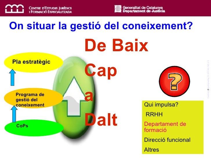 On situar la gestió del coneixement?  Qui impulsa? RRHH Departament de formació Direcció funcional Altres Cadira5 . ©  jor...