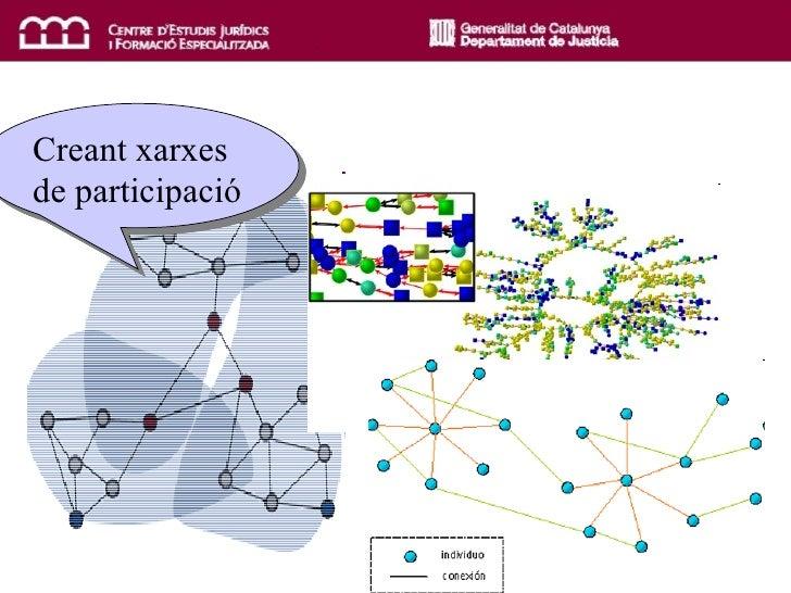 Creant xarxes de participació