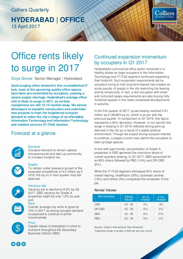 Office rents likely to surge in 2017 Divya Grover Senior Manager | Hyderabad Amid surging office demand in this re-establi...