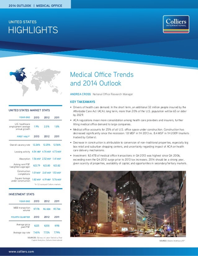 2014 OUTLOOK | MEDICAL OFFICE  UNITED STATES  HIGHLIGHTS  Medical Office Trends and 2014 Outlook ANDREA CROSS National Off...