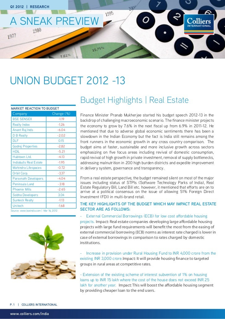 Q1 2012 | rESEARCHA Sneak PreviewUNION BUDGET 2012 -13                                                  Budget Highlights ...