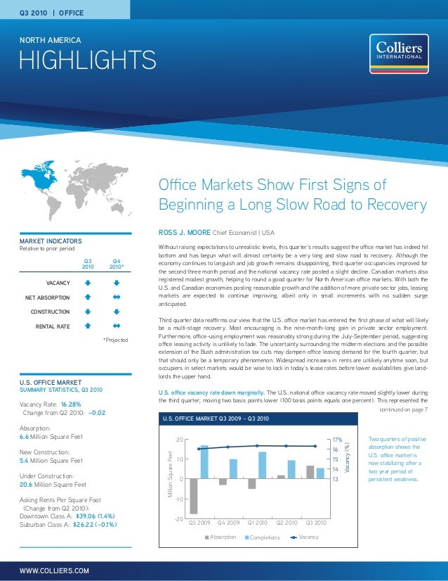 HIGHLIGHTS NORTH AMERICA www.colliers.com Q3 2010 | Office Ross J. Moore Chief Economist | USA Without raising expectation...
