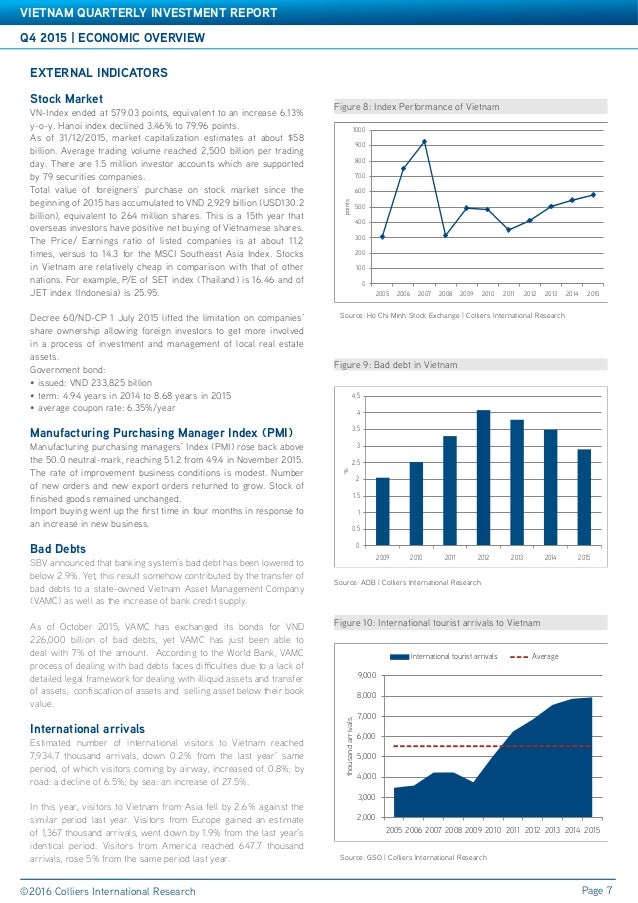 macroeco budget deficits essay The rates of tax will change according to surplus budget or deficit discuss the principal instruments used to achieve the object of macroeconomic policy (2004 february 26, 2018, from.