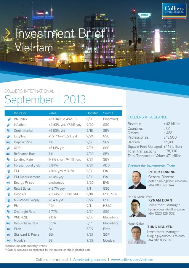 > Investment Brief Vietnam  COLLIERS INTERNATIONAL  September | 2013 Indicator  Value  Updated  Source  VN-Index  +33.04% ...