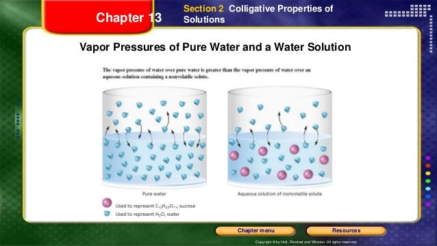 colligative properties Colligative fluid properties, such as boiling point, freezing point, vapor pressure,  and osmotic pressure are directly related to the water activity of the fluid.