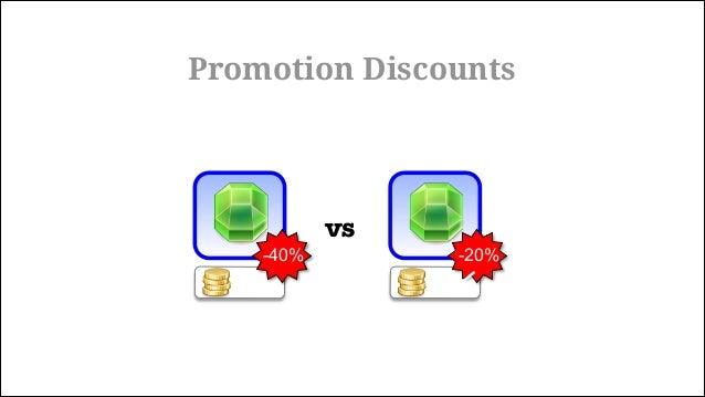 vs 25 25 -20%-40% Promotion Discounts