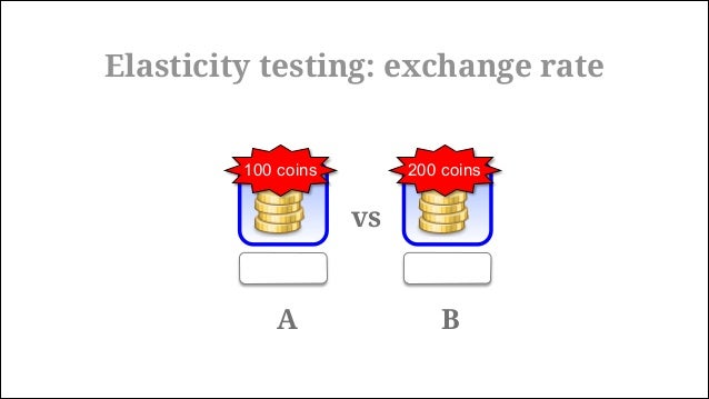Elasticity testing: exchange rate $4.99 $4.99 100 coins A B 200 coins vs