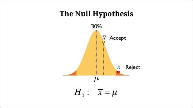 ) = 1 p 2⇡ 2 e (x µ)2) 2 2Reject 0% 30%