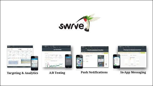 Push Notifications In-App MessagingA/B TestingTargeting & Analytics