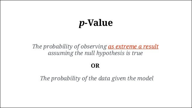 Null Hypothesis: H0 H H Accept H Type-II Error Reject H Type-I Error Truth Observation False Positive