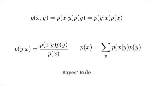 p(y|x) = p(x|y)p(y) P y p(x|y)p(y) discrete form p(x|y) = p(y) p(y, x) = p(x, y) = p(y|x)p(x p(y|x) = p(x|y)p(y) p(x) p(y|...