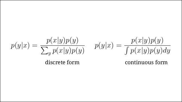 p(x, n|θ) = θx(1 − θ)(n−x) ztest = pc − pv pc(1−pc)+pv(1−pv) n p(h, 20|0.2) p(x) p(✓|x) | {z } = p(x|✓) | {z } p(✓) |{z} /...
