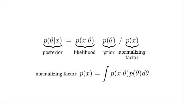 """p(✓