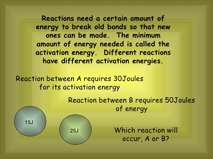 Reactions need a certain amount of energy to break old bonds so that new ones can be made.  The minimum amount of energy n...