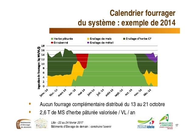 exemple calendrier fourrager