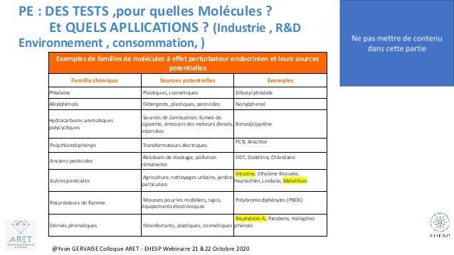 Perturbateurs Endocriniens Colloque 2020 ARET- EHESP Webinaire - Conf Yvon Gervaise Slide 3