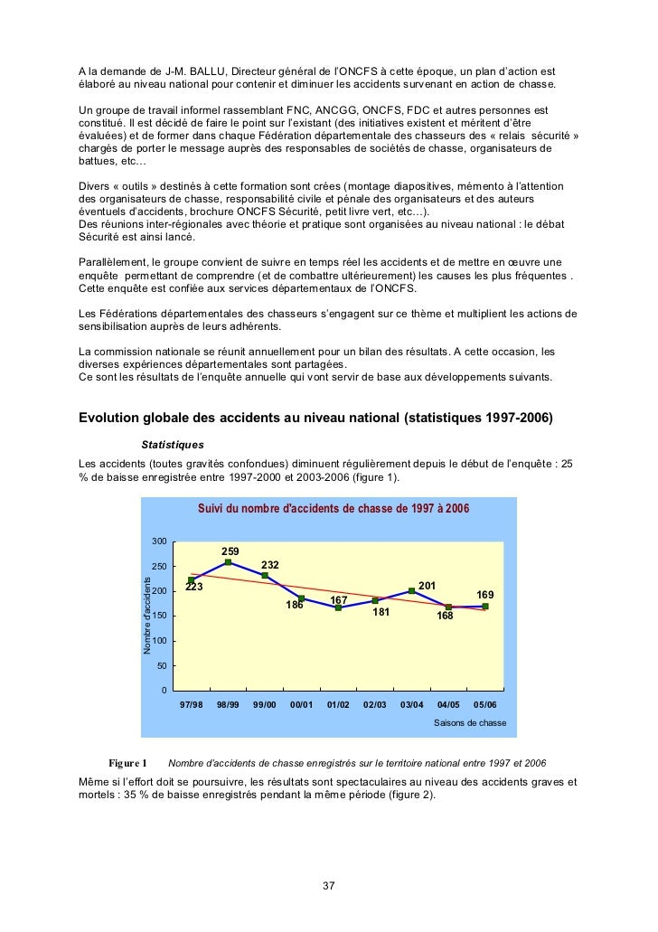 Colloque sanglier accidents chasse Slide 2