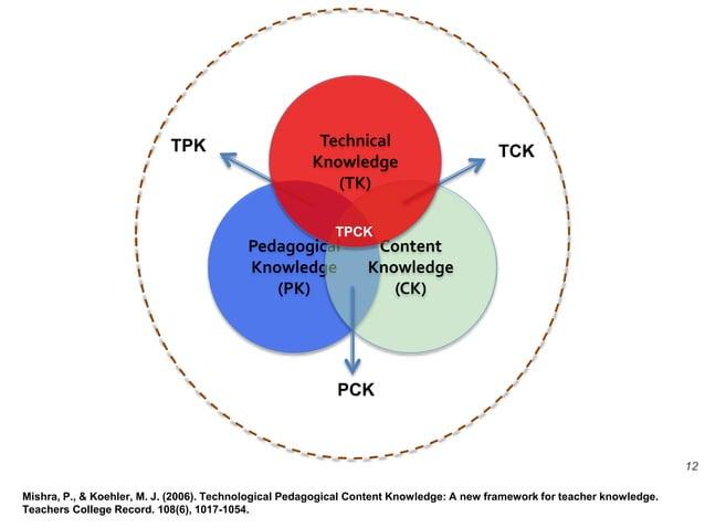 Décrire le niveau de maitrise d'outils technologiques des futurs enseignants en début de formation (avant de débuter le co...
