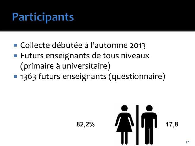 18 Université Pourcentage 12,8 1,8 8,1 3,3 12,0 26,8 1,2 5,6 28,4 Provenance des répondants