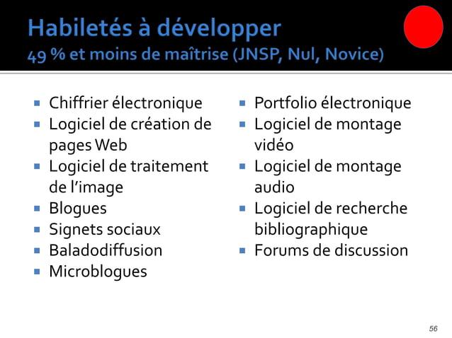  Logiciel de dépôt de fichier  Exerciseur  Logiciel de collaboration  TBI  Télévoteurs  Logiciel de cartes conceptue...