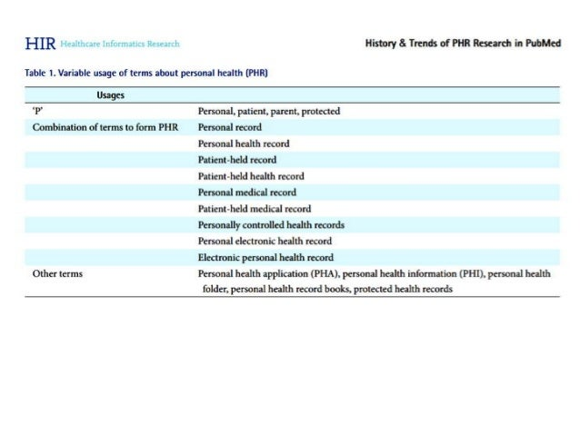 Update on Personal Health Records for Developmentally Delayed Individ…
