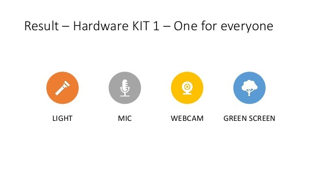 Result – Hardware KIT 1 – One for everyone LIGHT MIC WEBCAM GREEN SCREEN