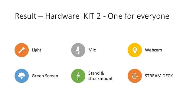 Result – Hardware KIT 2 - One for everyone Light Mic Webcam Green Screen Stand & shockmount STREAM DECK