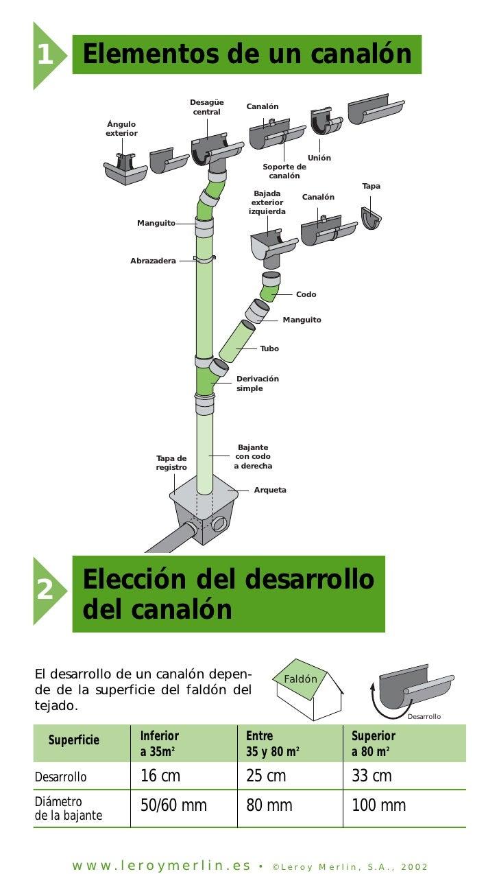 Leroy Merlin Techos Exterior Good Excellent Aires Del Sur En Tu  ~ Canaletas Para Agua Leroy Merlin