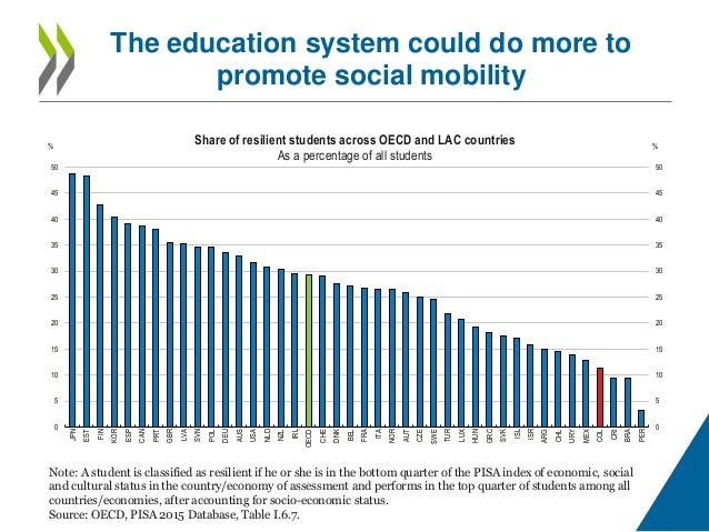 does education promote social mobility