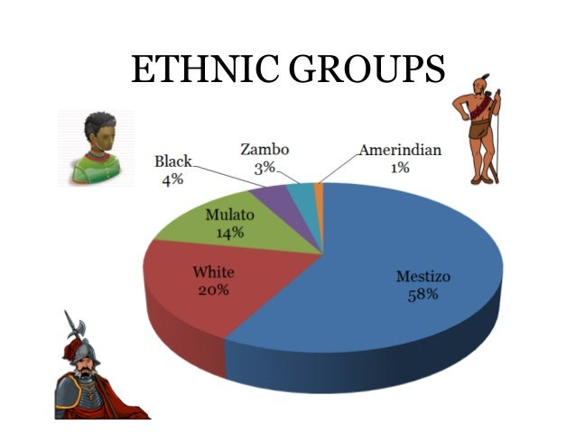 Ethnic Groups Of Colombia 7