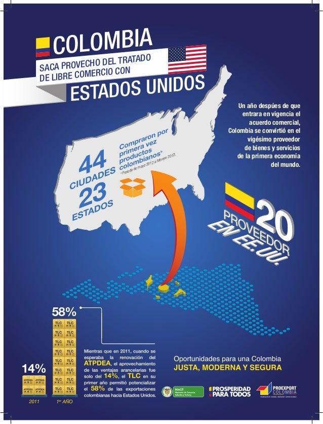 Un año despúes de que entrara en vigencia el acuerdo comercial, Colombia se convirtió en el vigésimo proveedor de bienes y...