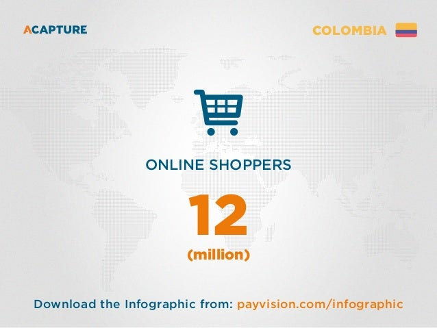 Online shopping colombia