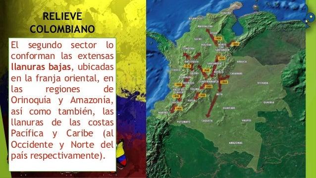 DATOS BSICOS DE COLOMBIA