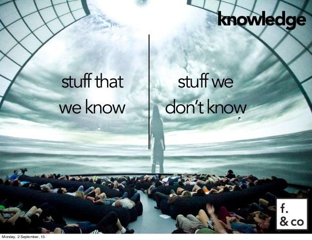 knowledge stuffthat weknow stuffwe don'tknow Monday, 2 September, 13