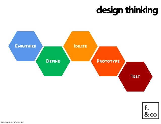 design thinking Monday, 2 September, 13