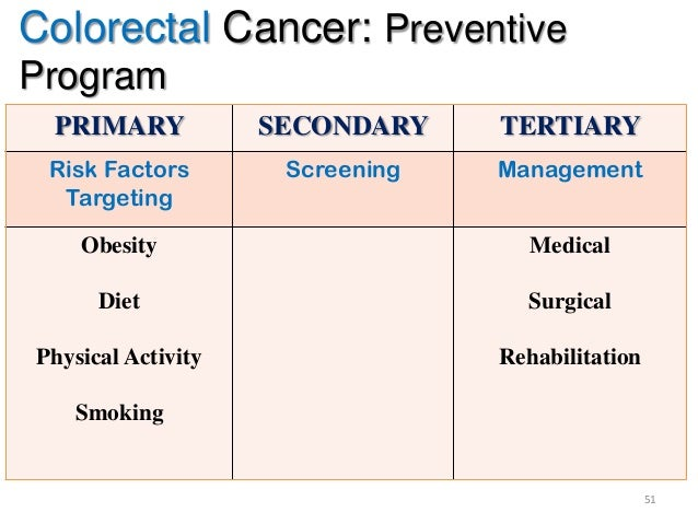 secondary prevention of cancer pdf
