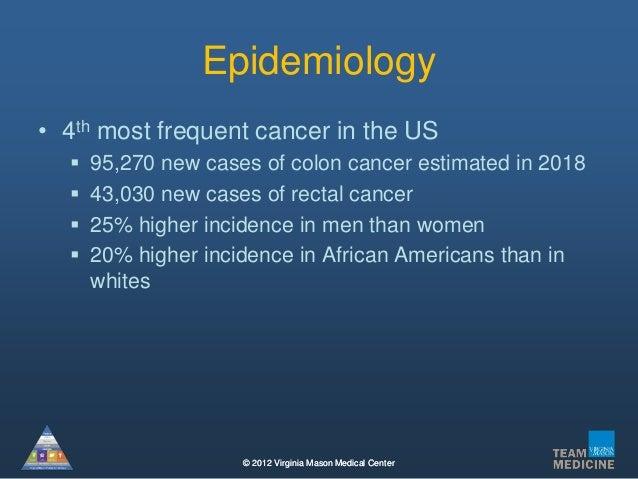 Colon Cancer 2018 Dr Lin