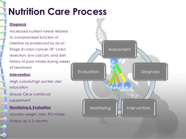 Clinical case studies for the nutrition care process 2012