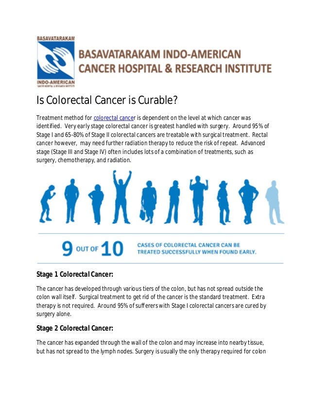 Colorectal cancer treatment in india