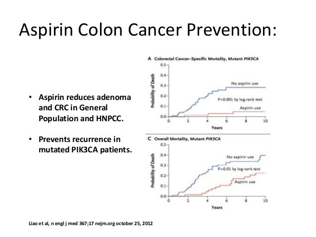Colon Cancer Updates 2015 2016 Based On Asco Gi 2016