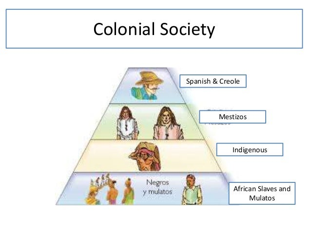 colonial latin american slavery Get an answer for 'compare and contrast north american with latin american slavery' and find homework help for other history questions at enotes.