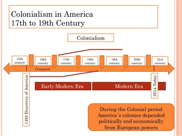 Colonialism in America 17th to 19th Century 16th century 17th century 18th century 19th century 20th century 21st century ...