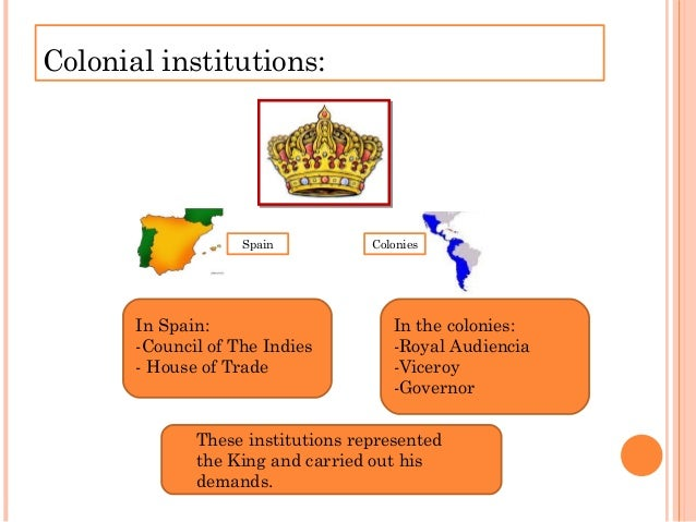 Colonial institutions: Spain Colonies In Spain: -Council of The Indies - House of Trade In the colonies: -Royal Audiencia ...