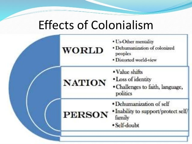 impact of the spanish colonisation on Overview of mexican organized crime and its destabilizing effect on  military  conquest until the arrival of a spanish military contingent in 1530.