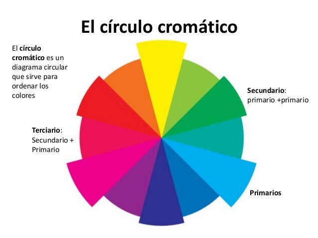 Color - Circulo cromatico 12 colores ...