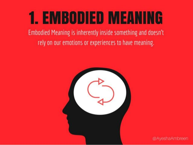 1. Embodied Meaning: Embodied Meaning is inherently inside something and doesn't rely on our emotions or experiences to ha...